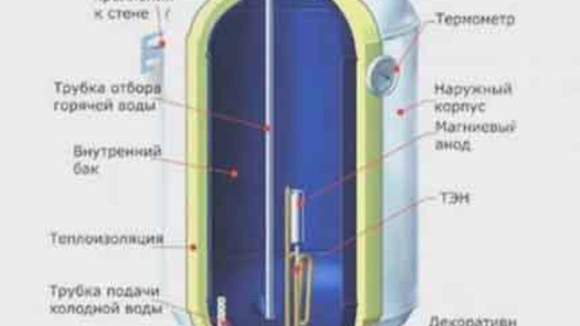 Boiler repair6