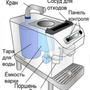coffee-maker-repair-0