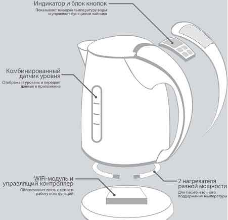 Electric kettle repair 0
