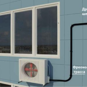 installation-of-ventilation-and-air-conditioning-systems-prices