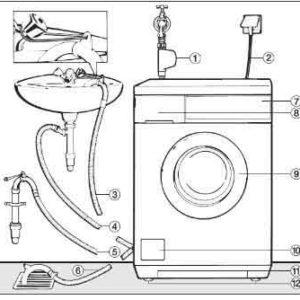 installation-of-washing-machines-0