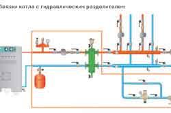 repair-gas-boiler-1