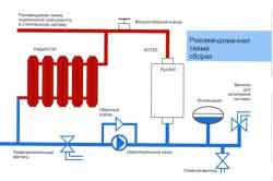 repair-gas-boiler-4