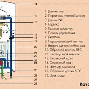 installation-of-boiler-rooms-and-installation-of-heating-boilers