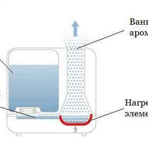 repair-humidifiers-0