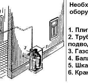 repair-of-gas-stoves-2