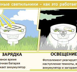 repair-of-lamps-and-lanterns-0