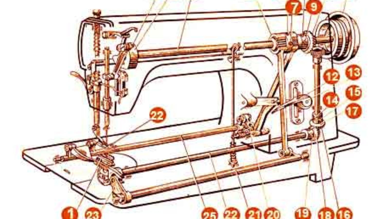 Repair of sewing machines 35