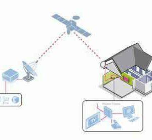 satellite-dish-repair