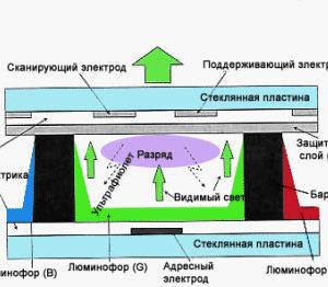 common-breakdowns-of-plasma-tvs-0